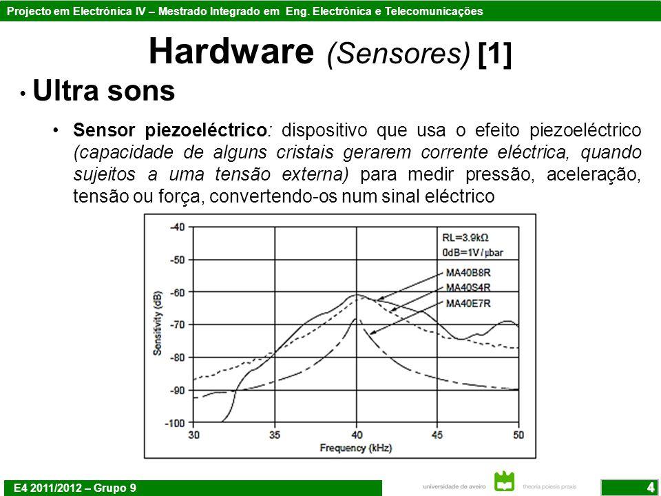 Hardware (Sensores) [1]